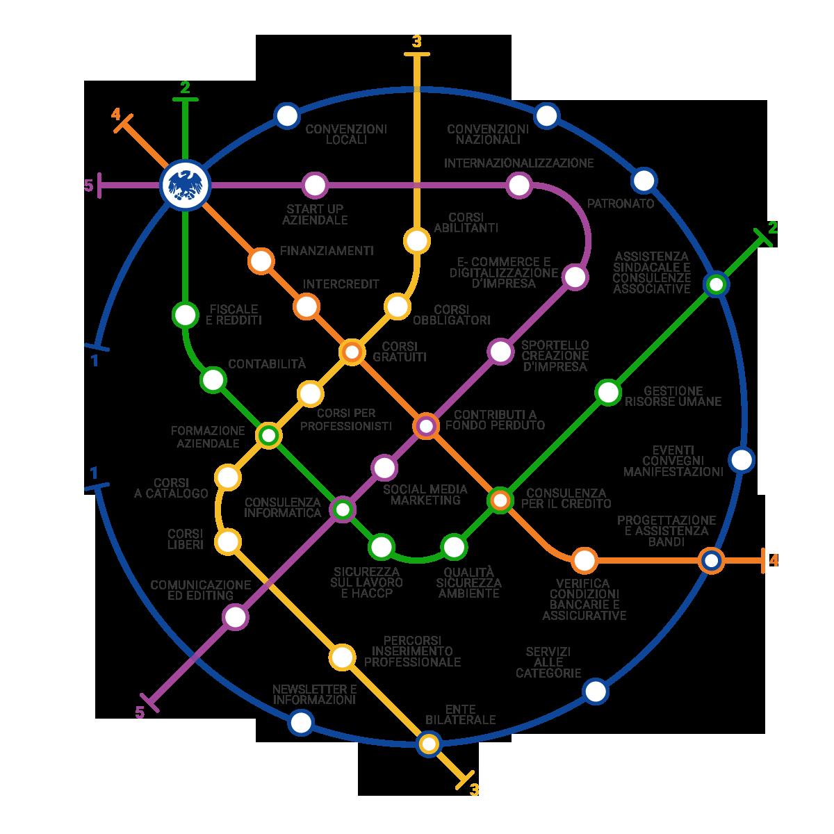 Metro Mappa